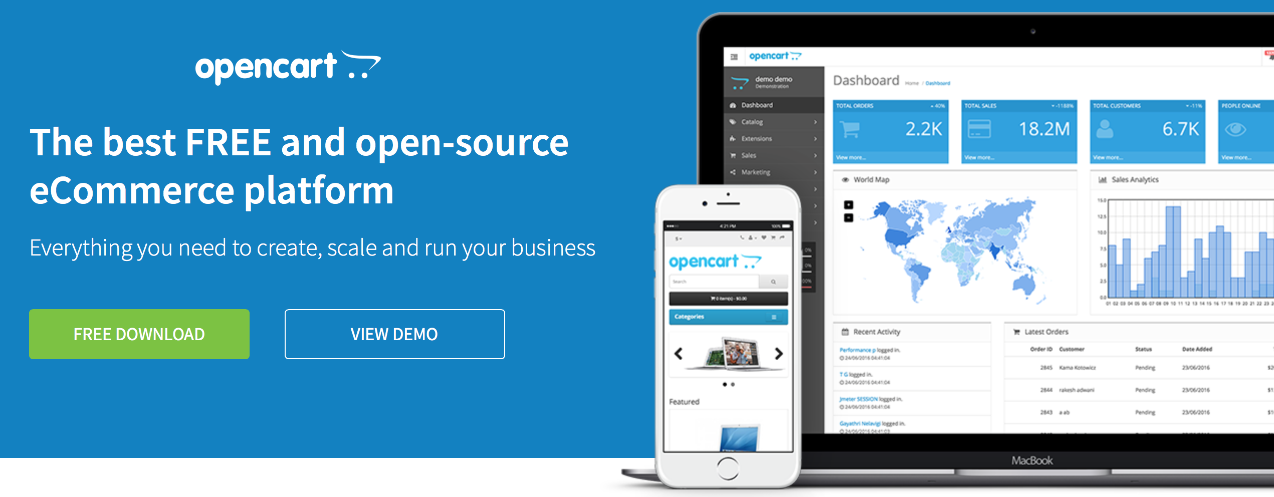 321abde01e8 Сайты на OpenCart ( движок интернет магазина )